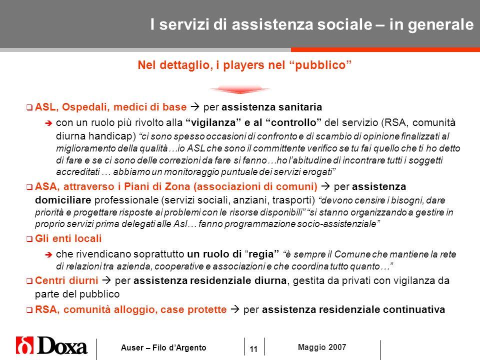 11 Maggio 2007 Auser – Filo dArgento I servizi di assistenza sociale – in generale Nel dettaglio, i players nel pubblico ASL, Ospedali, medici di base