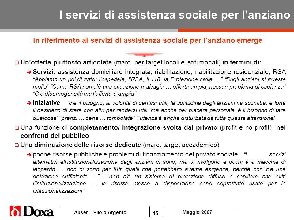 15 Maggio 2007 Auser – Filo dArgento I servizi di assistenza sociale per lanziano In riferimento ai servizi di assistenza sociale per lanziano emerge