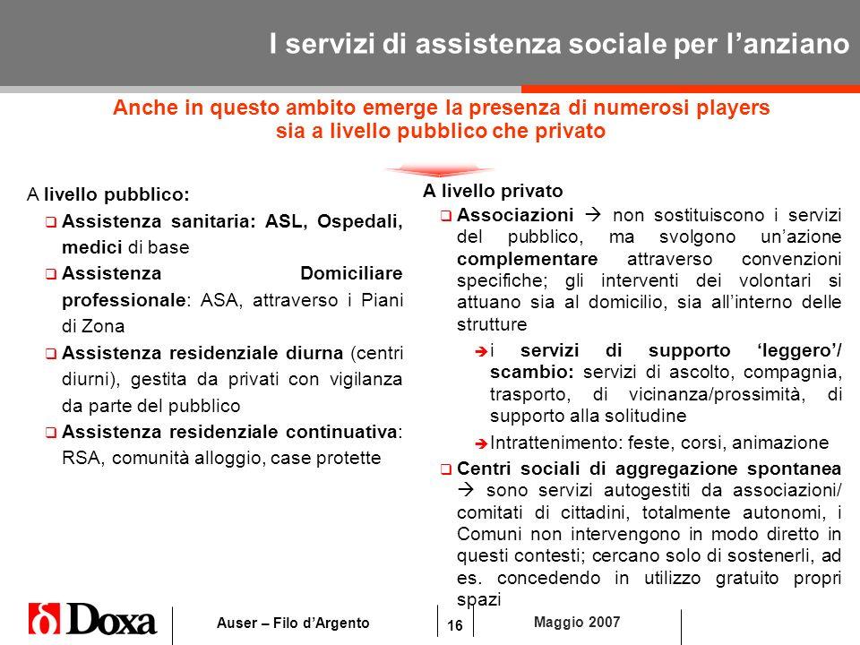 16 Maggio 2007 Auser – Filo dArgento I servizi di assistenza sociale per lanziano Anche in questo ambito emerge la presenza di numerosi players sia a