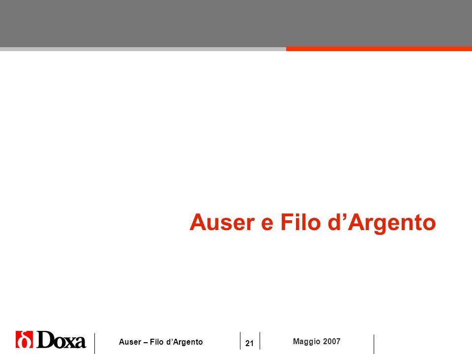 21 Maggio 2007 Auser – Filo dArgento Auser e Filo dArgento
