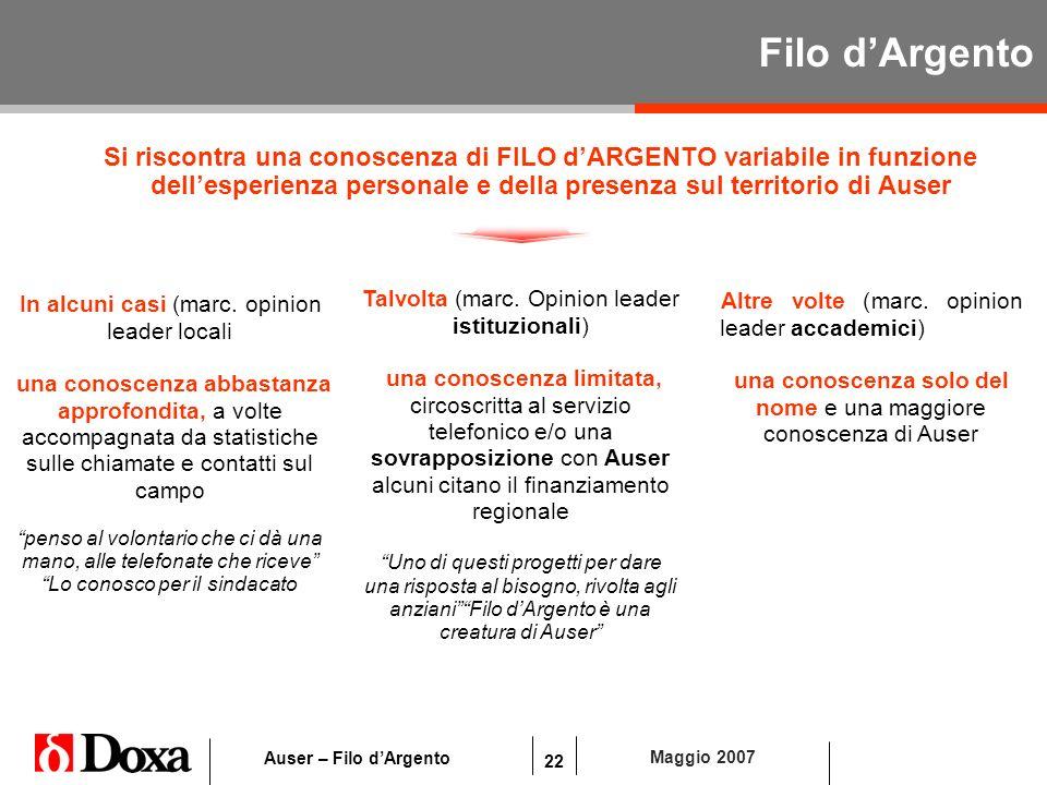 22 Maggio 2007 Auser – Filo dArgento Filo dArgento Si riscontra una conoscenza di FILO dARGENTO variabile in funzione dellesperienza personale e della