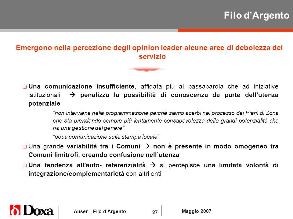 27 Maggio 2007 Auser – Filo dArgento Filo dArgento Emergono nella percezione degli opinion leader alcune aree di debolezza del servizio Una comunicazi