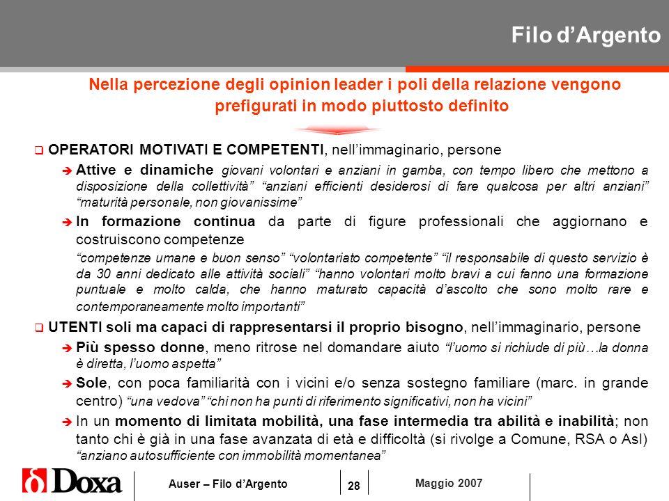 28 Maggio 2007 Auser – Filo dArgento Filo dArgento Nella percezione degli opinion leader i poli della relazione vengono prefigurati in modo piuttosto