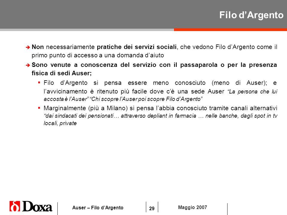 29 Maggio 2007 Auser – Filo dArgento Filo dArgento è Non necessariamente pratiche dei servizi sociali, che vedono Filo dArgento come il primo punto di