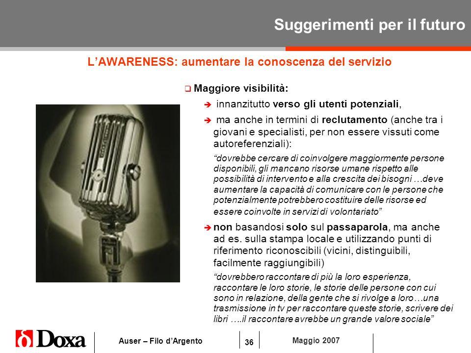 36 Maggio 2007 Auser – Filo dArgento Suggerimenti per il futuro LAWARENESS: aumentare la conoscenza del servizio Maggiore visibilità: è innanzitutto v