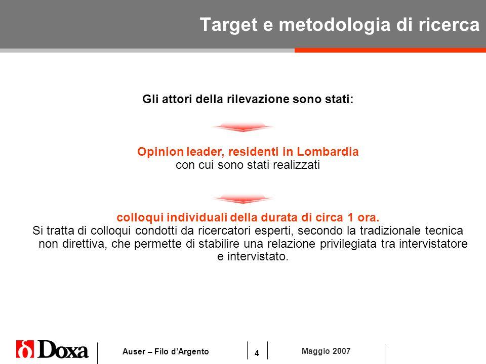4 Maggio 2007 Auser – Filo dArgento Target e metodologia di ricerca Gli attori della rilevazione sono stati: Opinion leader, residenti in Lombardia co