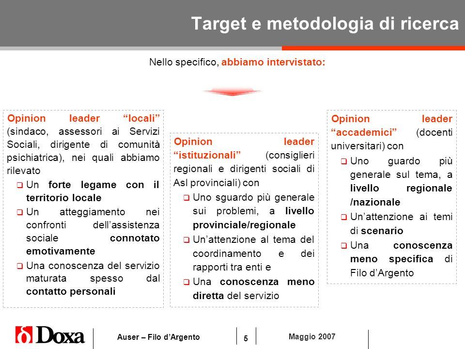 5 Maggio 2007 Auser – Filo dArgento Target e metodologia di ricerca Nello specifico, abbiamo intervistato: Opinion leader locali (sindaco, assessori a
