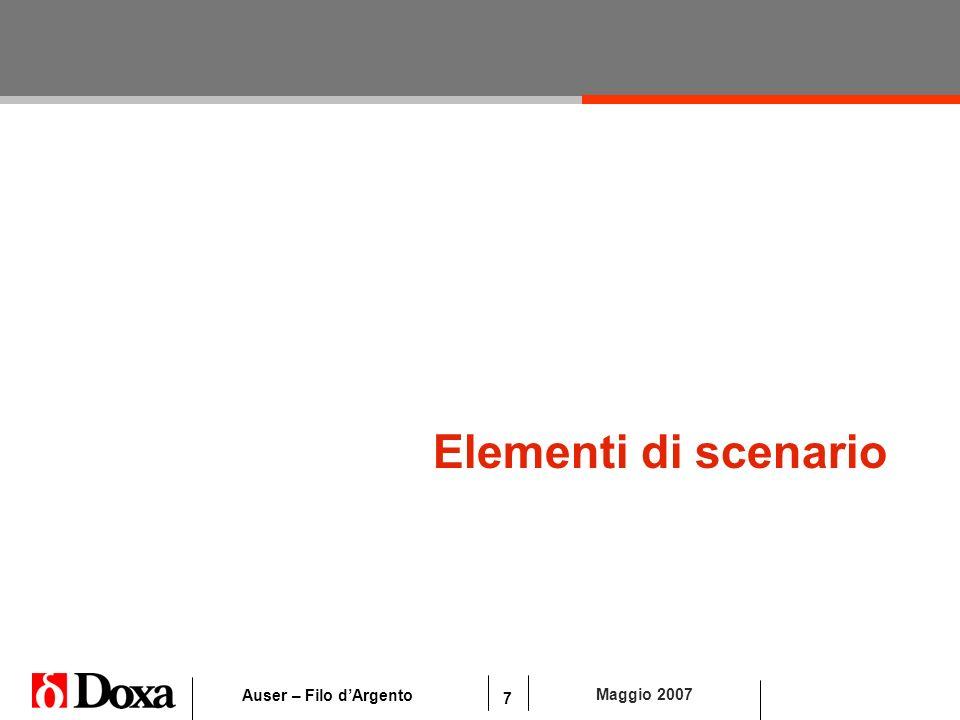 7 Maggio 2007 Auser – Filo dArgento Elementi di scenario