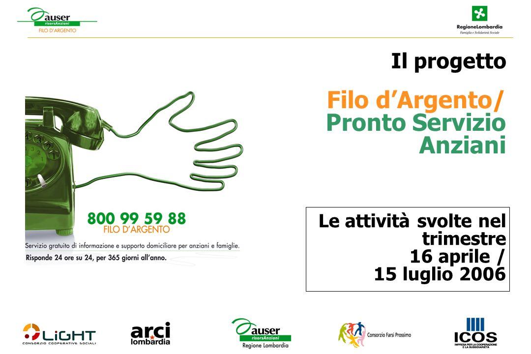 Le attività svolte nel trimestre 16 aprile / 15 luglio 2006 Il progetto Filo dArgento/ Pronto Servizio Anziani