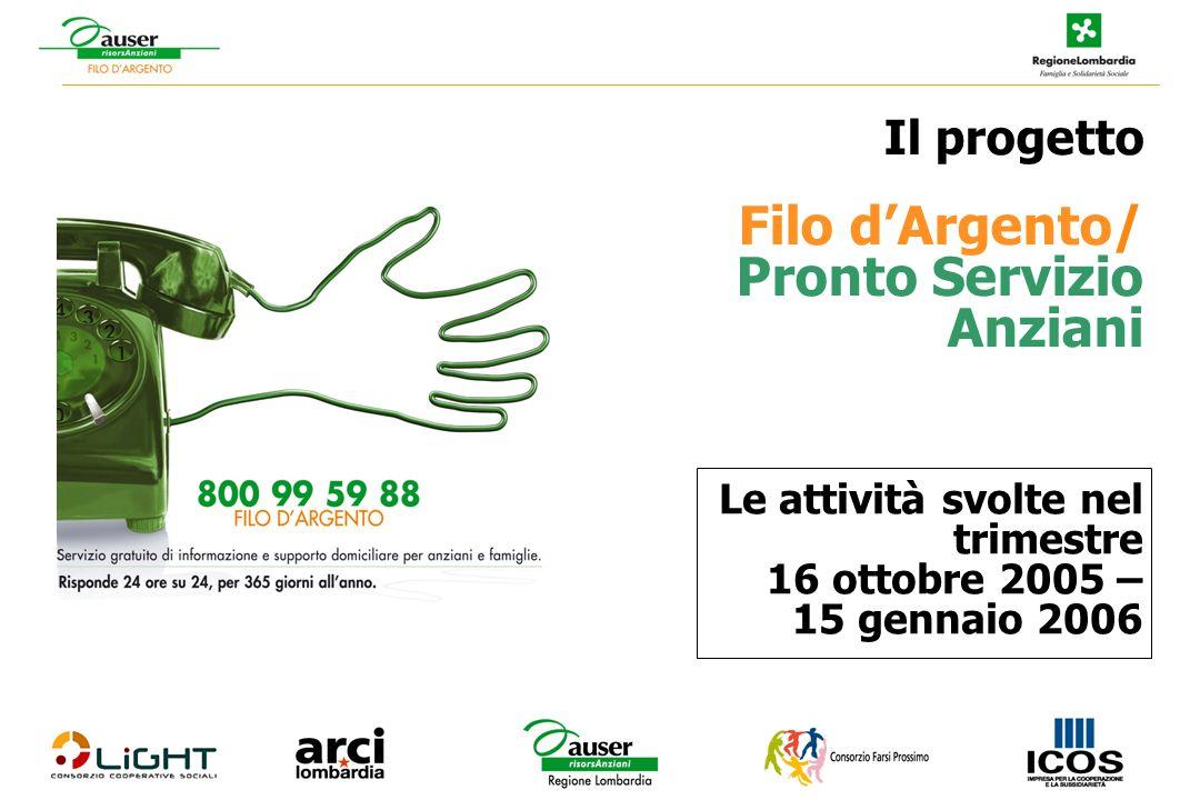 Le attività svolte nel trimestre 16 ottobre 2005 – 15 gennaio 2006 Il progetto Filo dArgento/ Pronto Servizio Anziani
