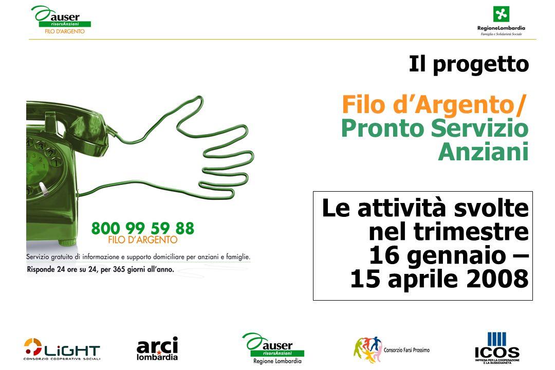 Le attività svolte nel trimestre 16 gennaio – 15 aprile 2008 Il progetto Filo dArgento/ Pronto Servizio Anziani