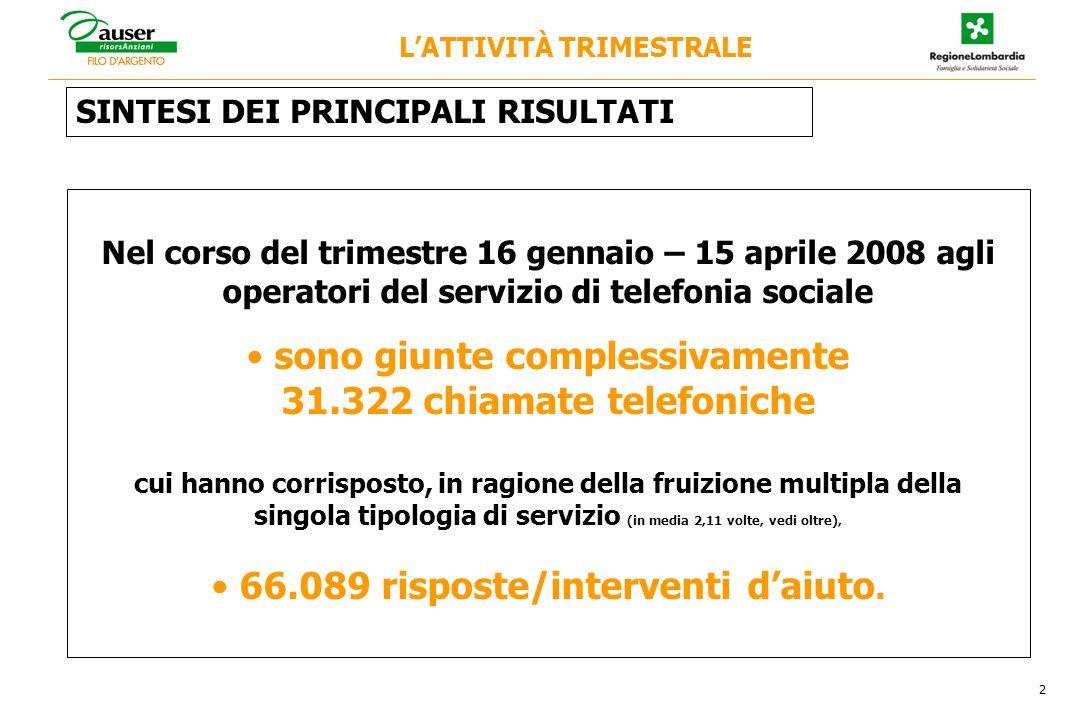 13 N° totale delle chiamate nellambito del progetto di telefonia sociale _ 1 Anni 2005/2006 IL COMPLESSO DELLE CHIAMATE AL N° VERDE N° chiamate