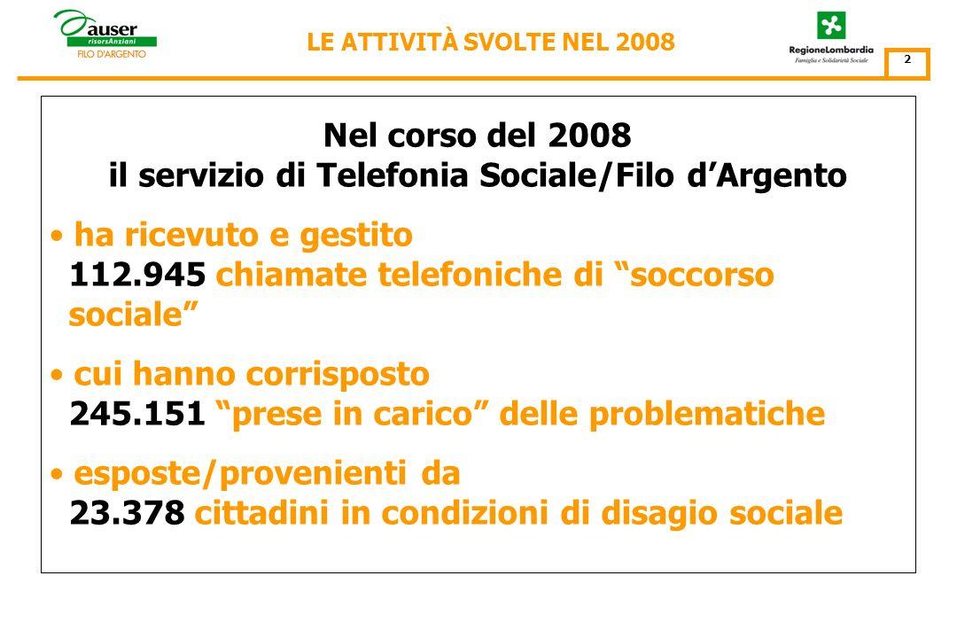 Resoconto delle attività svolte nellanno 2008 La Telefonia Sociale del Filo dArgento/ Pronto Servizio Anziani
