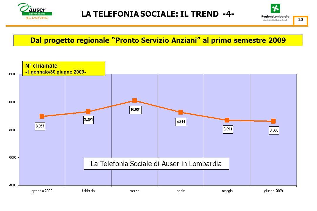 Il progetto Filo dArgento/Pronto Servizio Anziani Dal progetto regionale Pronto Servizio Anziani al primo semestre 2009 La Telefonia Sociale di Auser