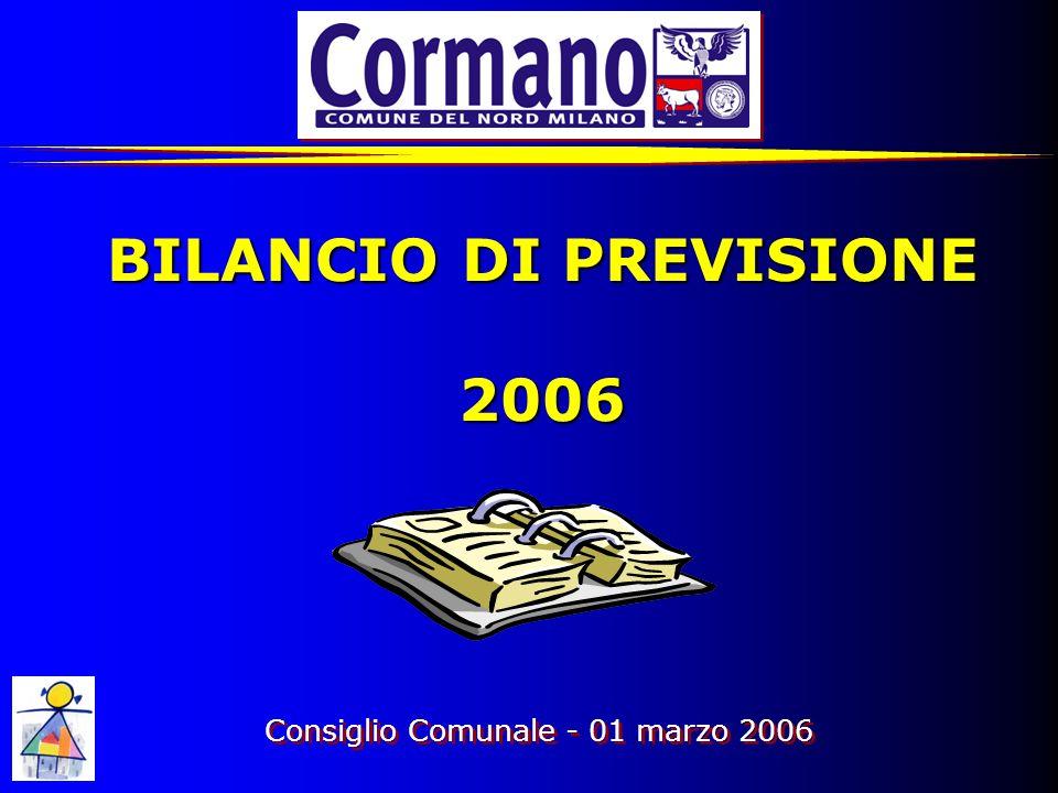 BILANCIO DI PREVISIONE 2006INDICEINDICE 1.VINCOLI FINANZIARI TAGLI DI SPESA LEGGE N.266/2005 FINANZIARIA TAGLI DI SPESA LEGGE N.266/2005 FINANZIARIA 2.