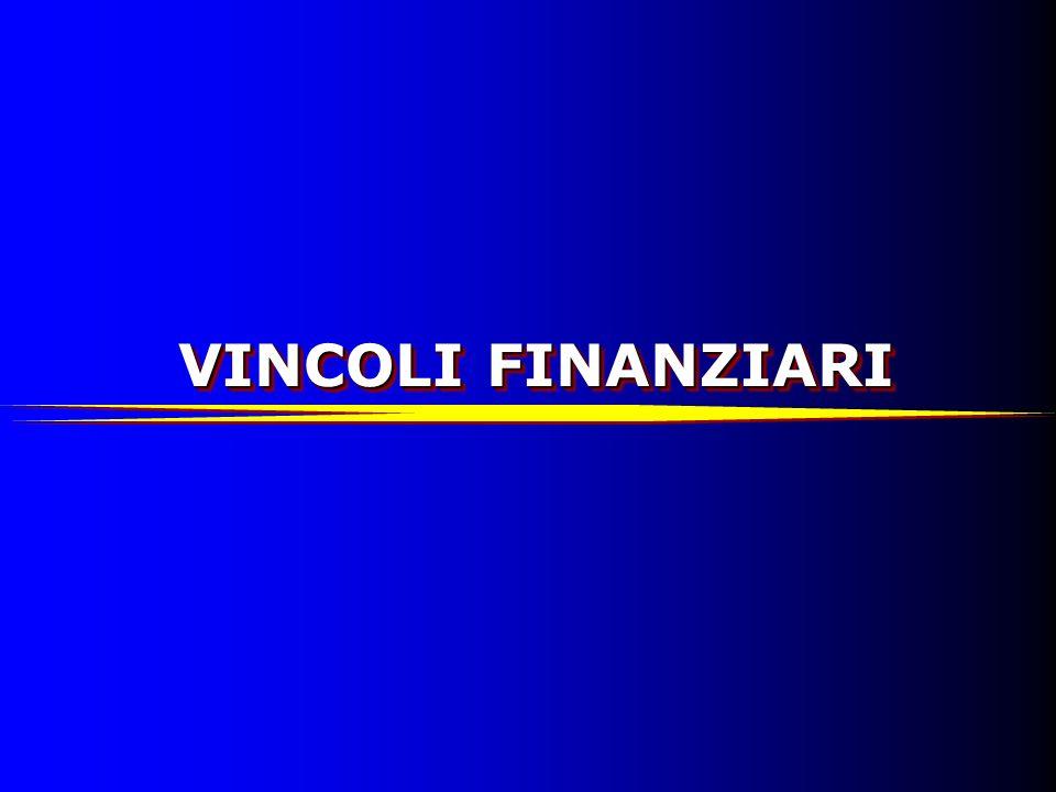 VINCOLI FINANZIARI
