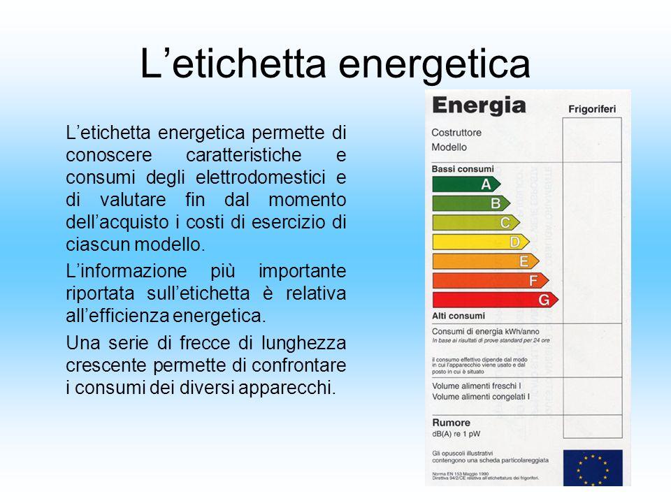 Letichetta energetica Letichetta energetica permette di conoscere caratteristiche e consumi degli elettrodomestici e di valutare fin dal momento dellacquisto i costi di esercizio di ciascun modello.