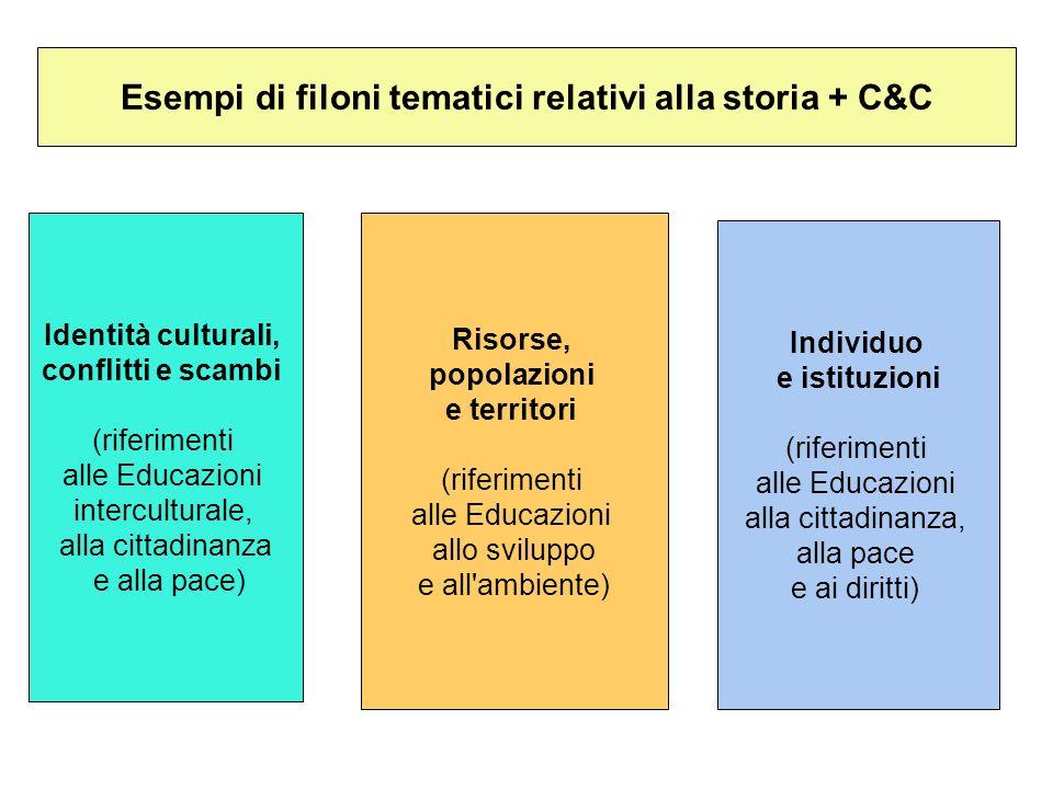 Esempi di filoni tematici relativi alla storia + C&C Identità culturali, conflitti e scambi (riferimenti alle Educazioni interculturale, alla cittadin
