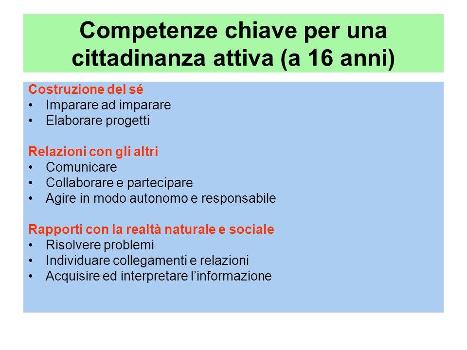 Le competenze previste nella versione di Fioroni Sono di carattere trasversale = richiedono una progettazione che non si basi solo sui contenuti delle discipline