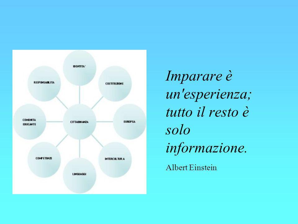 Imparare è un esperienza; tutto il resto è solo informazione. Albert Einstein