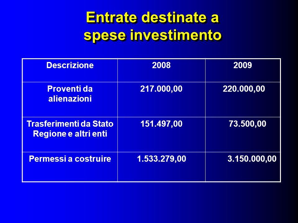 Entrate destinate a spese investimento Descrizione20082009 Proventi da alienazioni 217.000,00 220.000,00 Trasferimenti da Stato Regione e altri enti 1