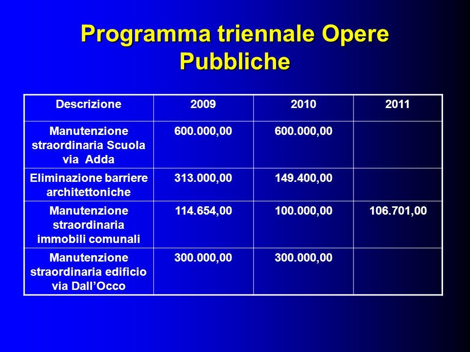 Programma triennale Opere Pubbliche Descrizione200920102011 Manutenzione straordinaria Scuola via Adda 600.000,00 Eliminazione barriere architettonich