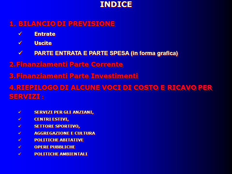 INDICEINDICE 1. BILANCIO DI PREVISIONE Entrate Entrate Uscite Uscite PARTE ENTRATA E PARTE SPESA (in forma grafica) PARTE ENTRATA E PARTE SPESA (in fo