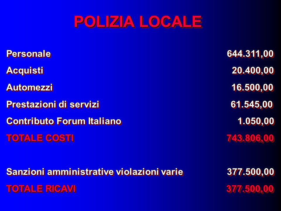 POLIZIA LOCALE Personale 644.311,00 Acquisti 20.400,00 Automezzi 16.500,00 Prestazioni di servizi 61.545,00 Contributo Forum Italiano 1.050,00 TOTALE
