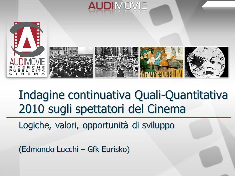 Indagine continuativa Quali-Quantitativa 2010 sugli spettatori del Cinema Logiche, valori, opportunità di sviluppo (Edmondo Lucchi – Gfk Eurisko)