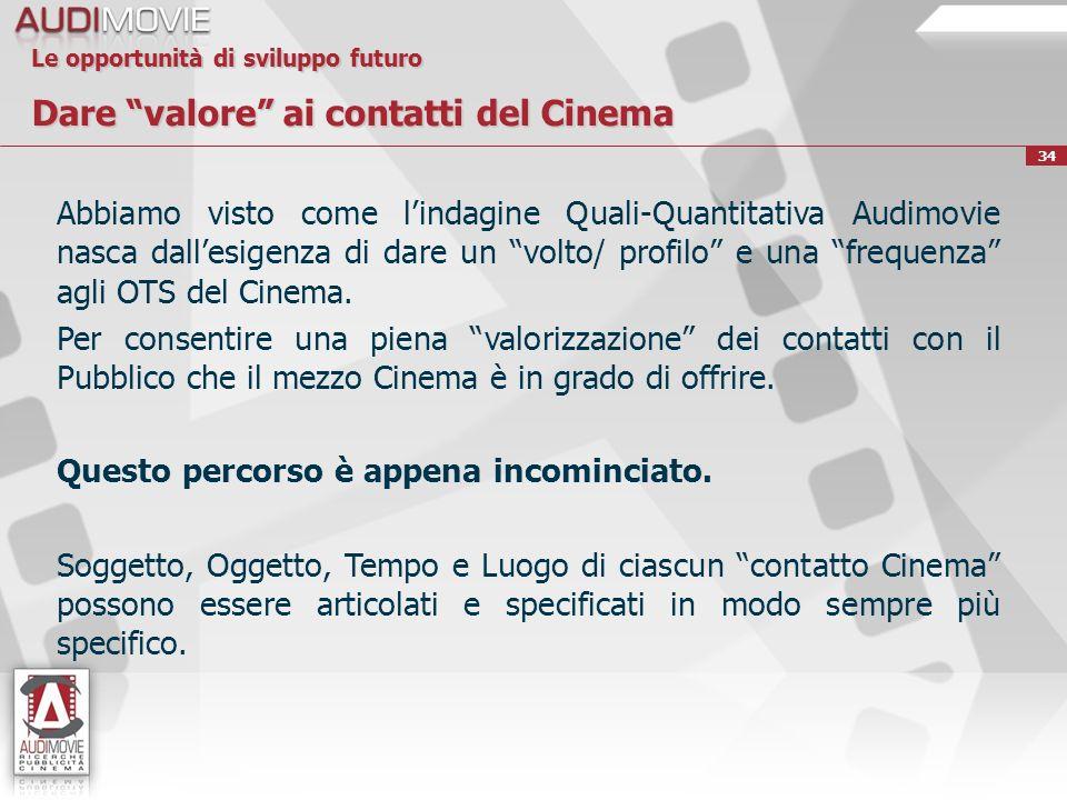 34 Le opportunità di sviluppo futuro Dare valore ai contatti del Cinema Abbiamo visto come lindagine Quali-Quantitativa Audimovie nasca dallesigenza di dare un volto/ profilo e una frequenza agli OTS del Cinema.