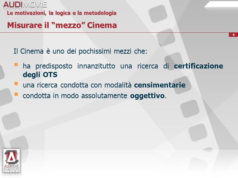 4 Le motivazioni, la logica e la metodologia Misurare il mezzo Cinema Il Cinema è uno dei pochissimi mezzi che: ha predisposto innanzitutto una ricerca di certificazione degli OTS una ricerca condotta con modalità censimentarie condotta in modo assolutamente oggettivo.