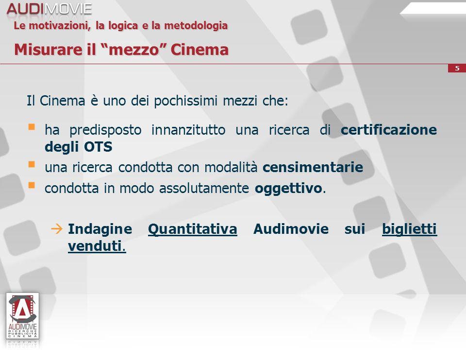 5 Le motivazioni, la logica e la metodologia Misurare il mezzo Cinema Il Cinema è uno dei pochissimi mezzi che: ha predisposto innanzitutto una ricerca di certificazione degli OTS una ricerca condotta con modalità censimentarie condotta in modo assolutamente oggettivo.