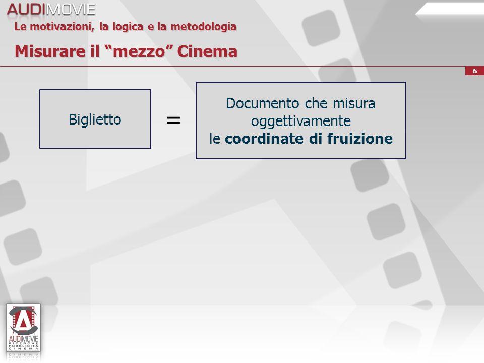 7 Le motivazioni, la logica e la metodologia Misurare il mezzo Cinema Biglietto Oggetto (Film) Tempo (Ciclo, Settimana) = Documento che misura oggettivamente le coordinate di fruizione Luogo (Struttura, Sala)