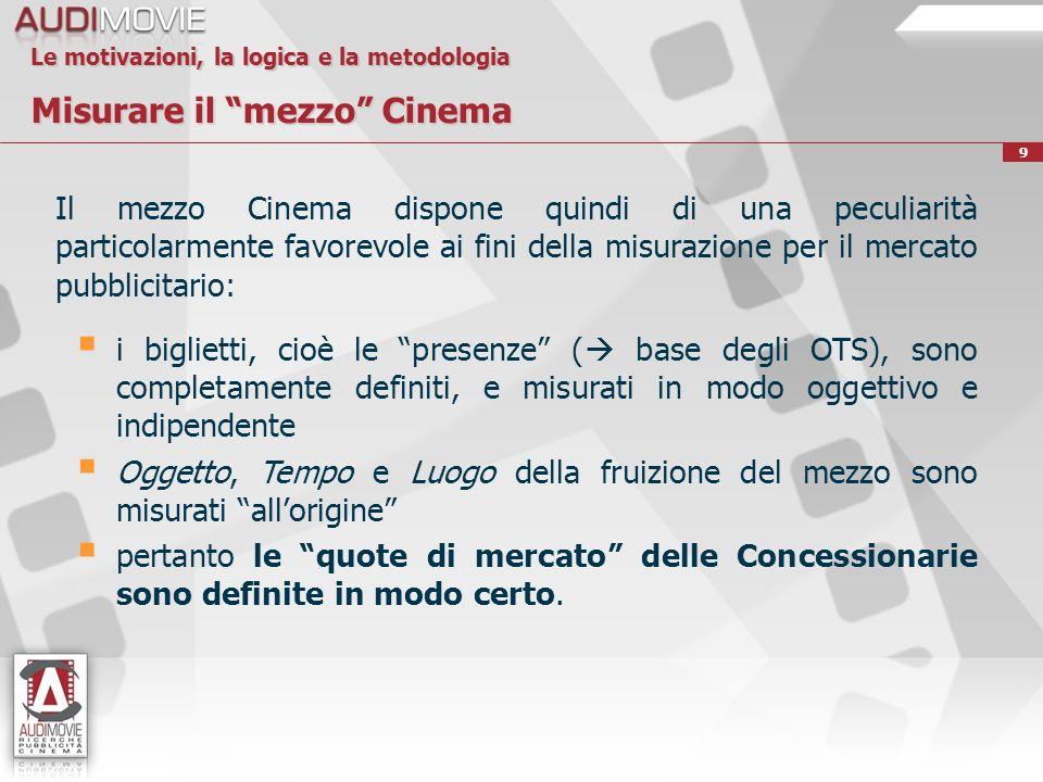 10 Le motivazioni, la logica e la metodologia Misurare il mezzo Cinema Lindagine Quantitativa Audimovie non può però fornire le informazioni: sul Soggetto (lo spettatore) e di conseguenza sulle ripetizioni di presenza (le frequenze).