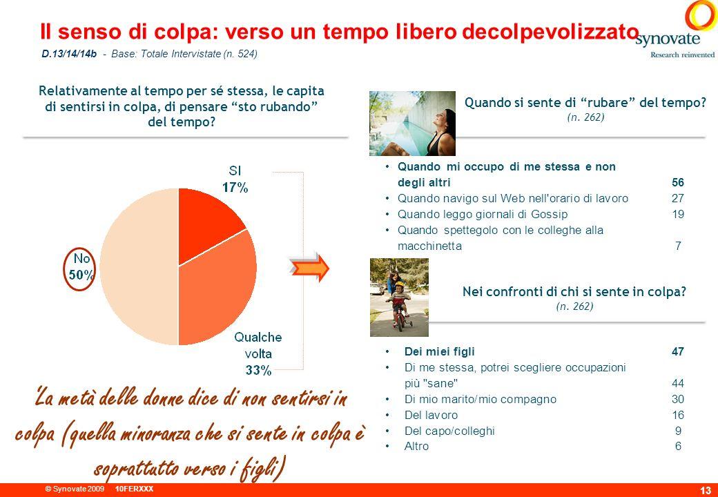 © Synovate 200910FERXXX 13 Il senso di colpa: verso un tempo libero decolpevolizzato D.13/14/14b - Base: Totale Intervistate (n.