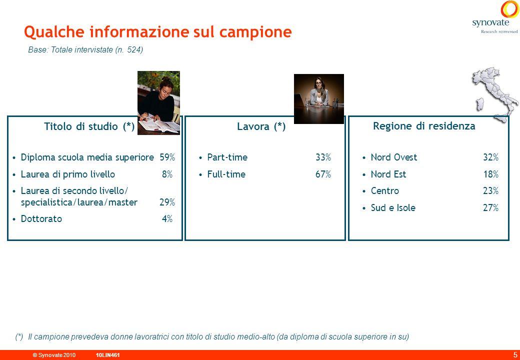 © Synovate 2010 5 10LIN461 Qualche informazione sul campione Titolo di studio (*) Lavora (*) Diploma scuola media superiore 59% Laurea di primo livell