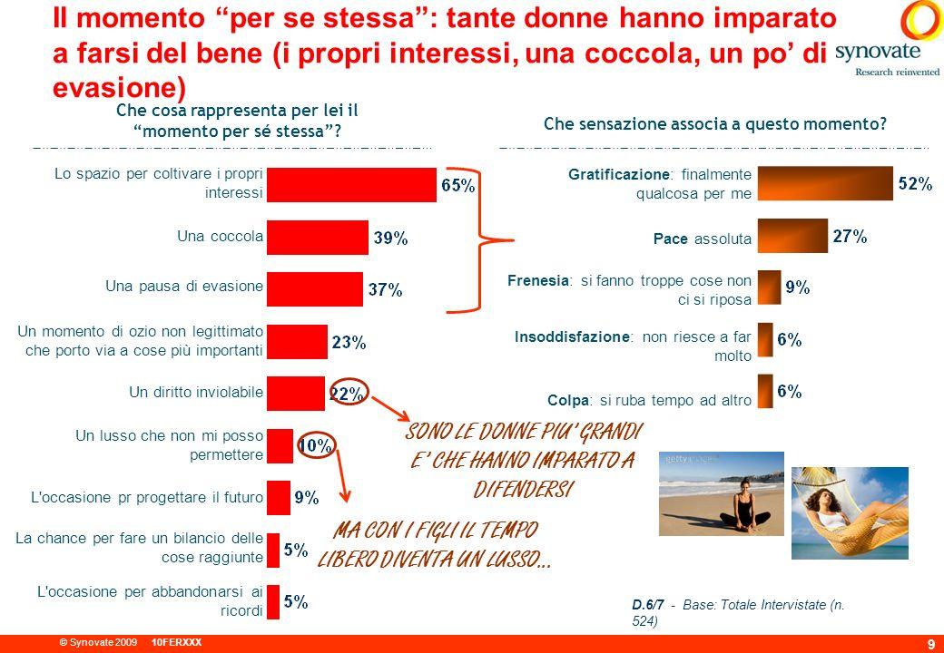 © Synovate 200910FERXXX 9 Il momento per se stessa: tante donne hanno imparato a farsi del bene (i propri interessi, una coccola, un po di evasione) D