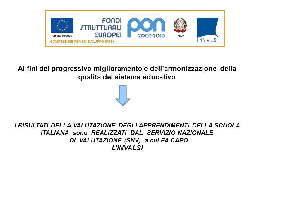 Obiettivi Assicurare la partecipazione italiana ai progetti di ricerca internazionale Aiutare le singole scuole ad utilizzare i risultati delle indagini per individuare i punti di forza e soprattutto di debolezza della loro azione Predisporre strategie di miglioramento