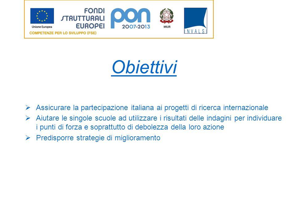 Obiettivi Assicurare la partecipazione italiana ai progetti di ricerca internazionale Aiutare le singole scuole ad utilizzare i risultati delle indagi