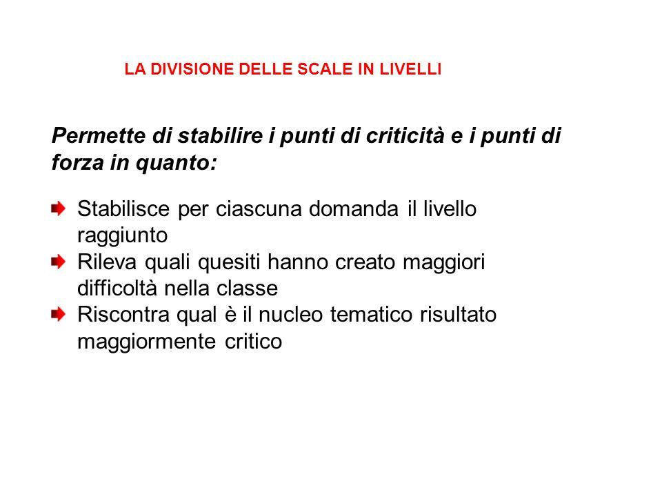 LA DIVISIONE DELLE SCALE IN LIVELLI Permette di stabilire i punti di criticità e i punti di forza in quanto: Stabilisce per ciascuna domanda il livell
