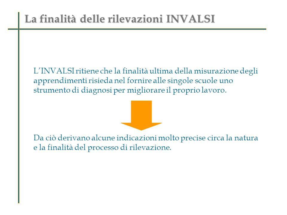 Il gruppo referente per le prove Invalsi nelle persone di: Prof.ssa Cavaliere Renata Prof.ssa Cipriani Monica Prof.ssa Gammaldi Adele Prof.ssa Ingenito Lucia Prof.