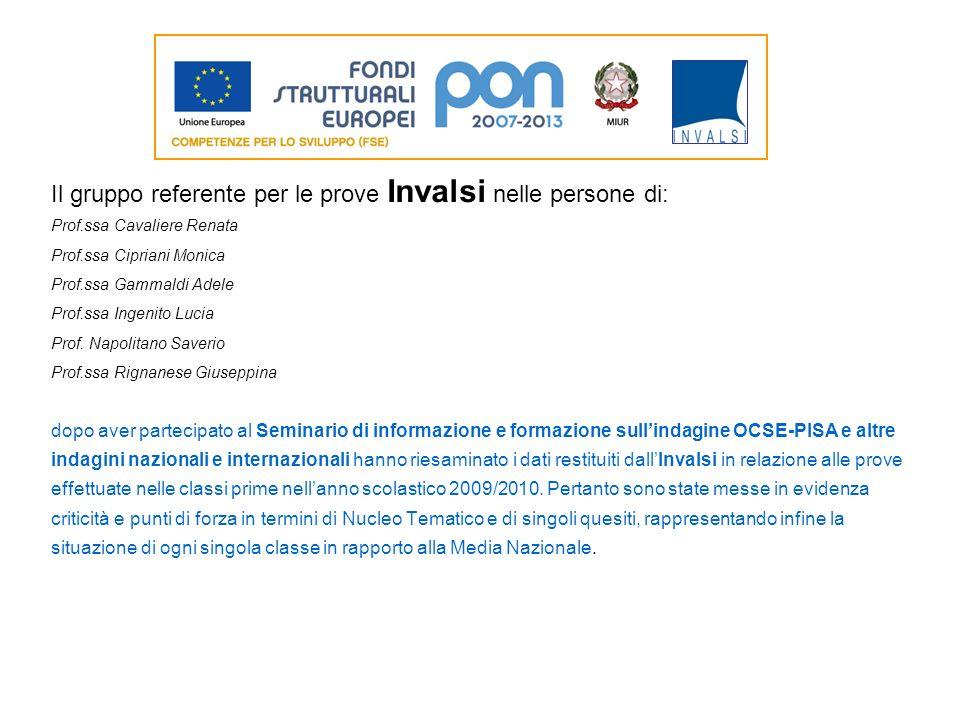Il gruppo referente per le prove Invalsi nelle persone di: Prof.ssa Cavaliere Renata Prof.ssa Cipriani Monica Prof.ssa Gammaldi Adele Prof.ssa Ingenit