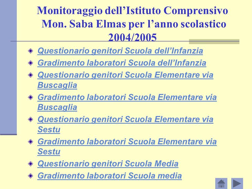 Monitoraggio dellIstituto Comprensivo Mon. Saba Elmas per lanno scolastico 2004/2005 Questionario genitori Scuola dellInfanzia Gradimento laboratori S