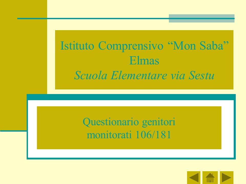 Istituto Comprensivo Mon Saba Elmas Scuola Elementare via Sestu Questionario genitori monitorati 106/181