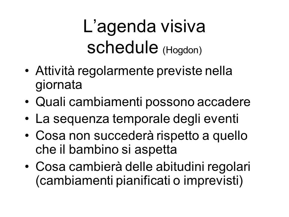 Lagenda visiva schedule (Hogdon) Attività regolarmente previste nella giornata Quali cambiamenti possono accadere La sequenza temporale degli eventi C