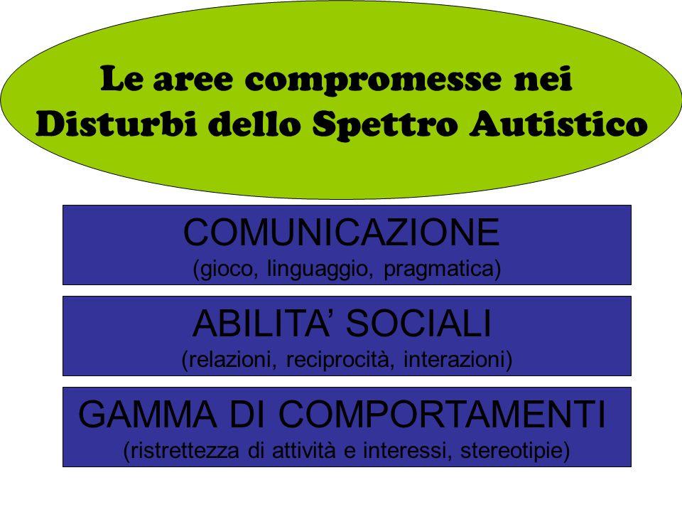 Le aree compromesse nei Disturbi dello Spettro Autistico COMUNICAZIONE (gioco, linguaggio, pragmatica) ABILITA SOCIALI (relazioni, reciprocità, intera