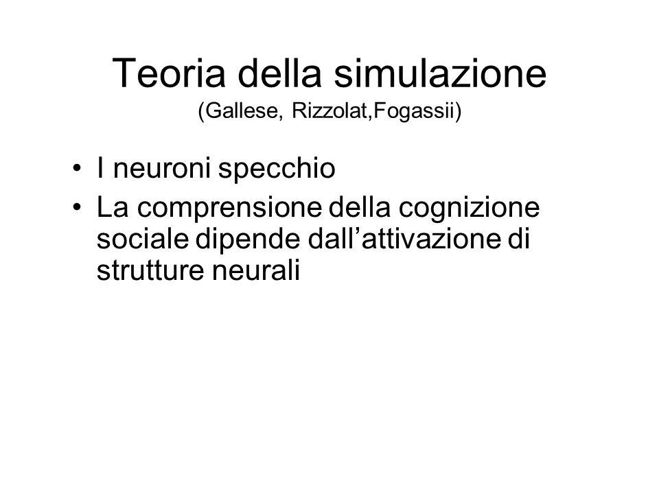 Teoria della simulazione (Gallese, Rizzolat,Fogassii) I neuroni specchio La comprensione della cognizione sociale dipende dallattivazione di strutture