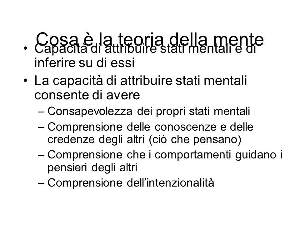 Cosa è la teoria della mente Capacità di attribuire stati mentali e di inferire su di essi La capacità di attribuire stati mentali consente di avere –