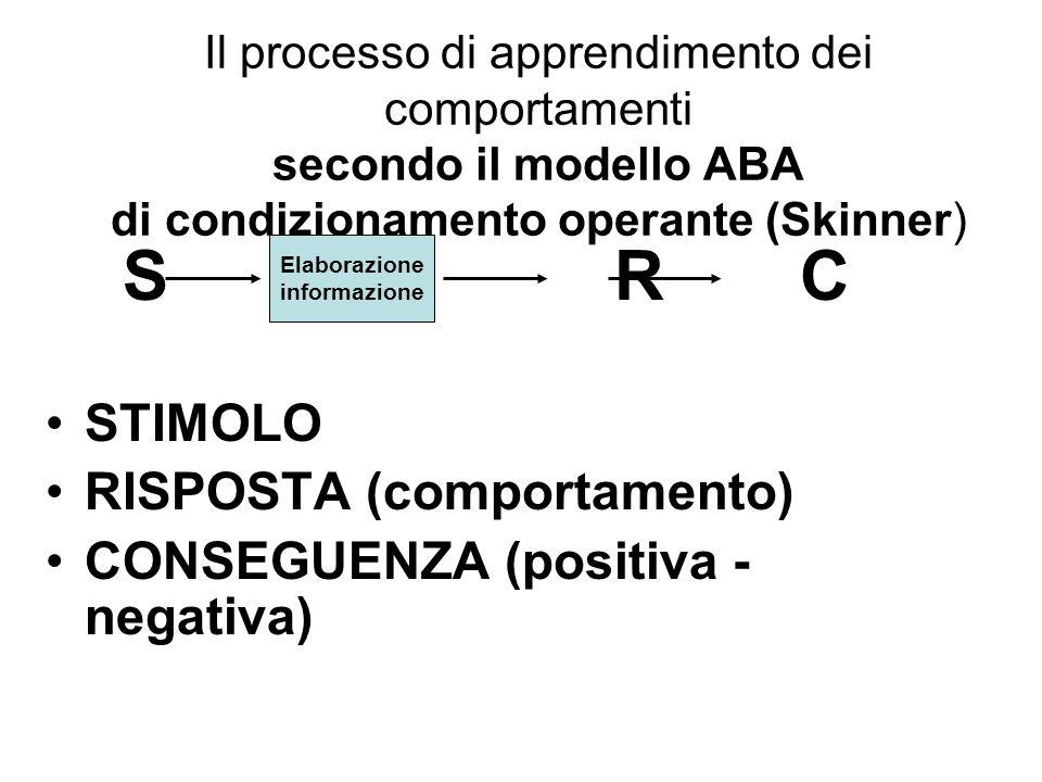 Il processo di apprendimento dei comportamenti secondo il modello ABA di condizionamento operante (Skinner) S R C STIMOLO RISPOSTA (comportamento) CON