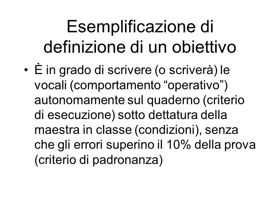 Esemplificazione di definizione di un obiettivo È in grado di scrivere (o scriverà) le vocali (comportamento operativo) autonomamente sul quaderno (cr